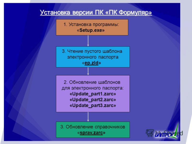 Установка версии ПК «ПК Формуляр» 1. Установка программы: «Setup.exe» 2. Обновление шаблонов для электронного паспорта: «Update_part1.zarc» «Update_part2.zarc» «Update_part3.zarc» 3. Обновление справочников «sprav.zarc» 3. Чтение пустого шаблона элек