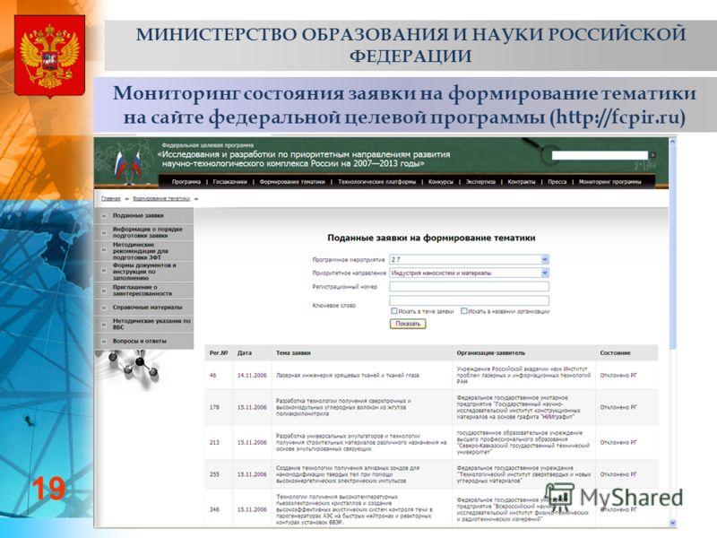 Мониторинг состояния заявки на формирование тематики на сайте федеральной целевой программы (http://fcpir.ru) 19 МИНИСТЕРСТВО ОБРАЗОВАНИЯ И НАУКИ РОССИЙСКОЙ ФЕДЕРАЦИИ
