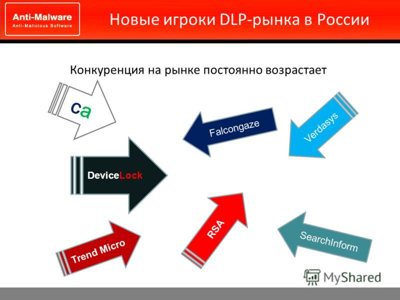 Новые игроки DLP-рынка в России Конкуренция на рынке постоянно возрастает DeviceLock Trend Micro SearchInform Falcongaze RSA Verdasys caca
