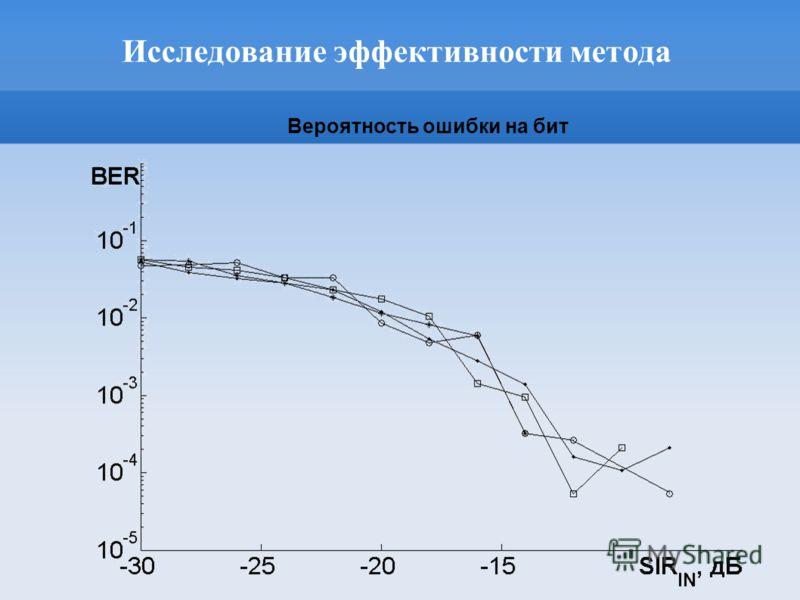 Исследование эффективности метода Вероятность ошибки на бит