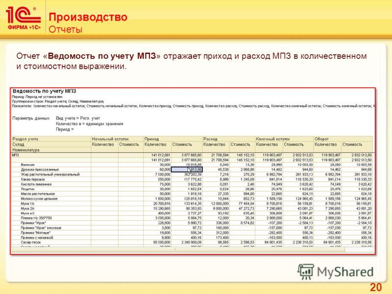 20 Производство Отчеты Отчет «Ведомость по учету МПЗ» отражает приход и расход МПЗ в количественном и стоимостном выражении.