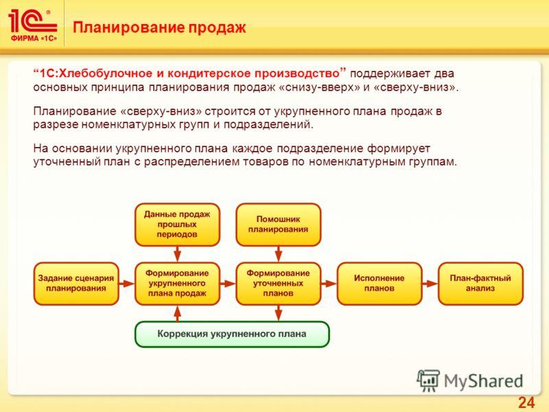 24 Планирование продаж 1С:Хлебобулочное и кондитерское производство поддерживает два основных принципа планирования продаж «снизу-вверх» и «сверху-вниз». Планирование «сверху-вниз» строится от укрупненного плана продаж в разрезе номенклатурных групп
