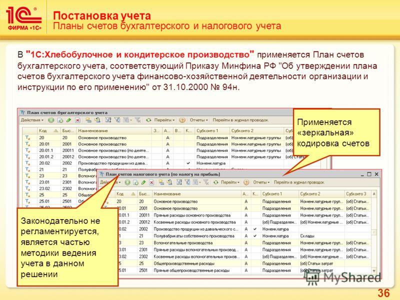 36 Постановка учета Планы счетов бухгалтерского и налогового учета В