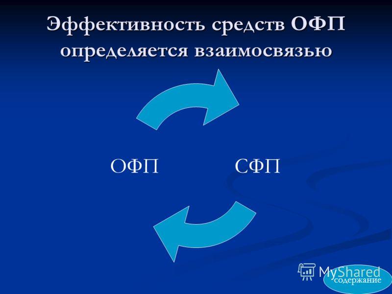 Эффективность средств ОФП определяется взаимосвязью СФПОФП содержание