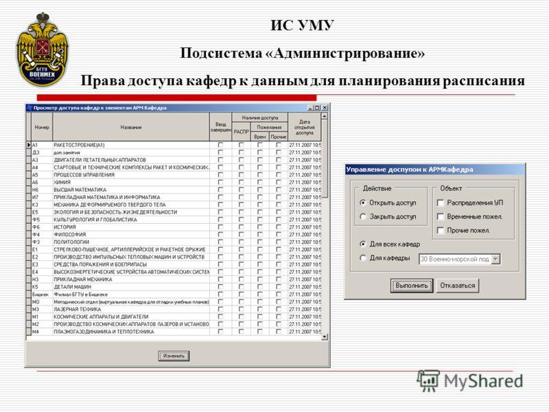 ИС УМУ Подсистема «Администрирование» Права доступа кафедр к данным для планирования расписания