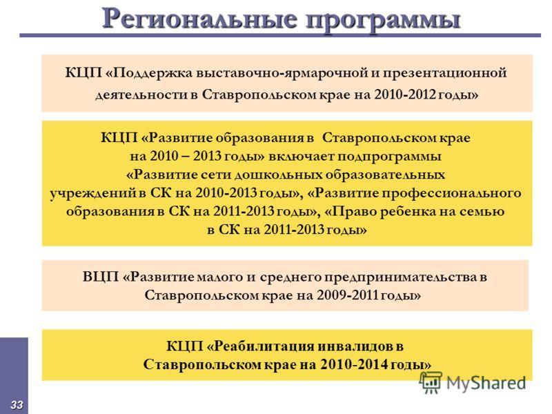 33 Региональные программы КЦП «Развитие образования в Ставропольском крае на 2010 – 2013 годы» включает подпрограммы «Развитие сети дошкольных образовательных учреждений в СК на 2010-2013 годы», «Развитие профессионального образования в СК на 2011-20