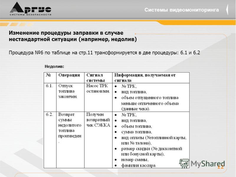 Изменение процедуры заправки в случае нестандартной ситуации (например, недолив) Процедура 6 по таблице на стр.11 трансформируется в две процедуры: 6.1 и 6.2 12 Системы видеомониторинга Недолив: