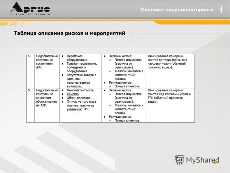 6 Системы видеомониторинга Таблица описания рисков и мероприятий