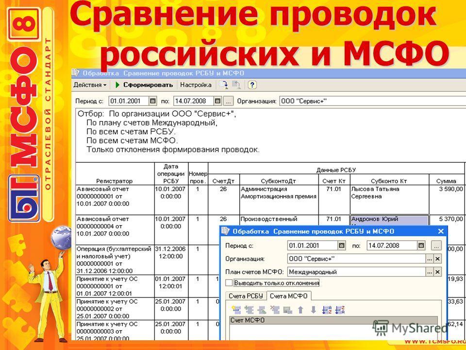 Сравнение проводок российских и МСФО