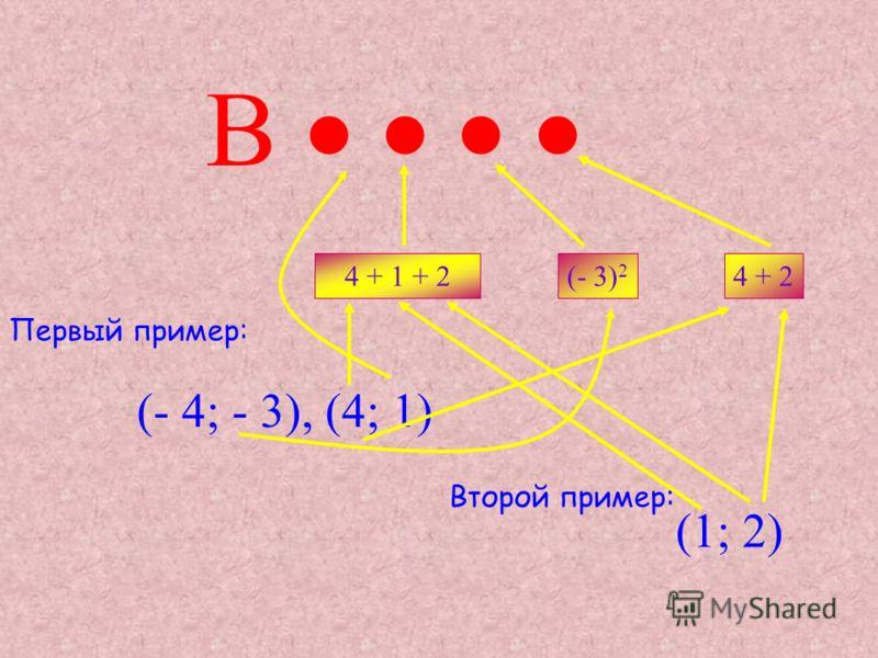 (- 4; - 3), (4; 1) В (1; 2) 4 + 1 + 2 Первый пример: Второй пример: (- 3) 2 4 + 2