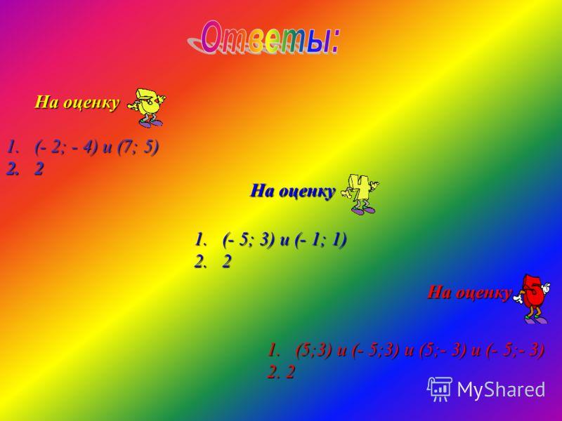 1.(- 2; - 4) и (7; 5) 2.2 1.(- 5; 3) и (- 1; 1) 2.2 1.(5;3) и (- 5;3) и (5;- 3) и (- 5;- 3) 2. 2 На оценку