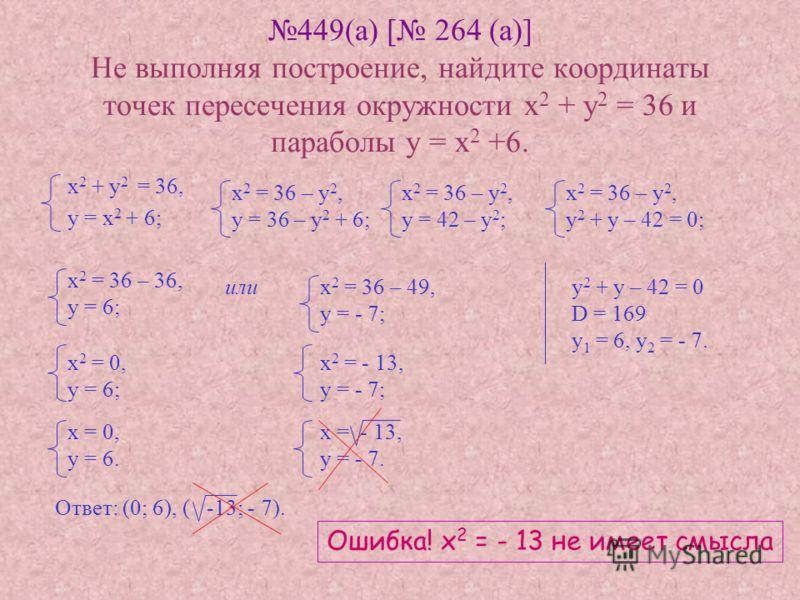 449(а) [ 264 (а)] Не выполняя построение, найдите координаты точек пересечения окружности х 2 + у 2 = 36 и параболы у = х 2 +6. х 2 + у 2 = 36, у = х 2 + 6; х 2 = 36 – у 2, у = 36 – у 2 + 6; х 2 = 36 – у 2, у = 42 – у 2 ; х 2 = 36 – у 2, у 2 + у – 42