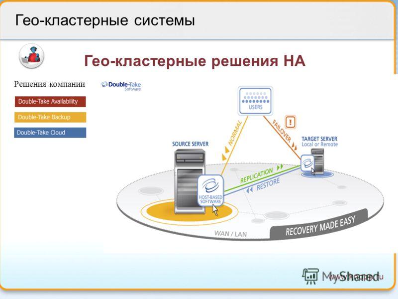 www.knopp.ru Гео-кластерные системы clustertech Гео-кластерные решения HA Решения компании