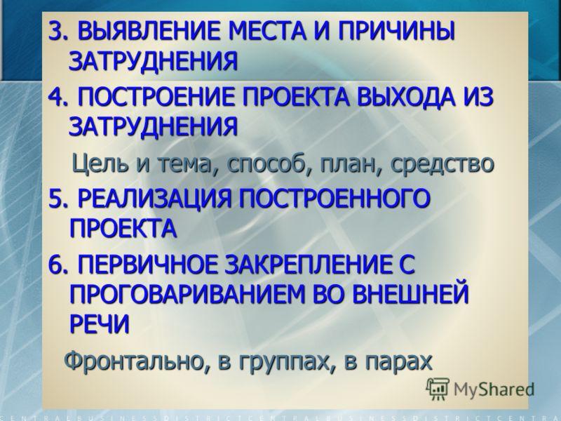 3. ВЫЯВЛЕНИЕ МЕСТА И ПРИЧИНЫ ЗАТРУДНЕНИЯ 4. ПОСТРОЕНИЕ ПРОЕКТА ВЫХОДА ИЗ ЗАТРУДНЕНИЯ Цель и тема, способ, план, средство Цель и тема, способ, план, средство 5. РЕАЛИЗАЦИЯ ПОСТРОЕННОГО ПРОЕКТА 6. ПЕРВИЧНОЕ ЗАКРЕПЛЕНИЕ С ПРОГОВАРИВАНИЕМ ВО ВНЕШНЕЙ РЕЧИ