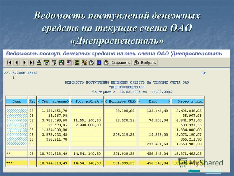 Ведомость поступлений денежных средств на текущие счета ОАО «Днепроспецсталь» Назад