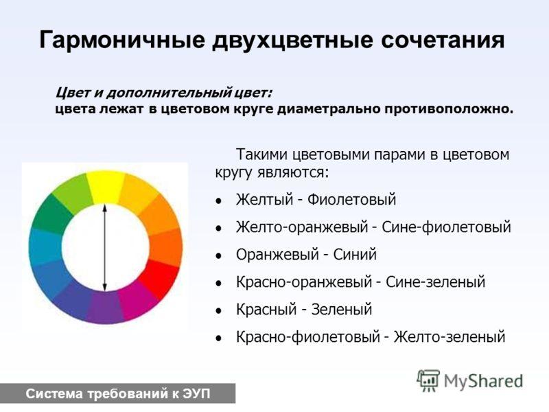 Система требований к ЭУП Гармоничные двухцветные сочетания Цвет и дополнительный цвет: цвета лежат в цветовом круге диаметрально противоположно. Такими цветовыми парами в цветовом кругу являются: Желтый - Фиолетовый Желто-оранжевый - Сине-фиолетовый