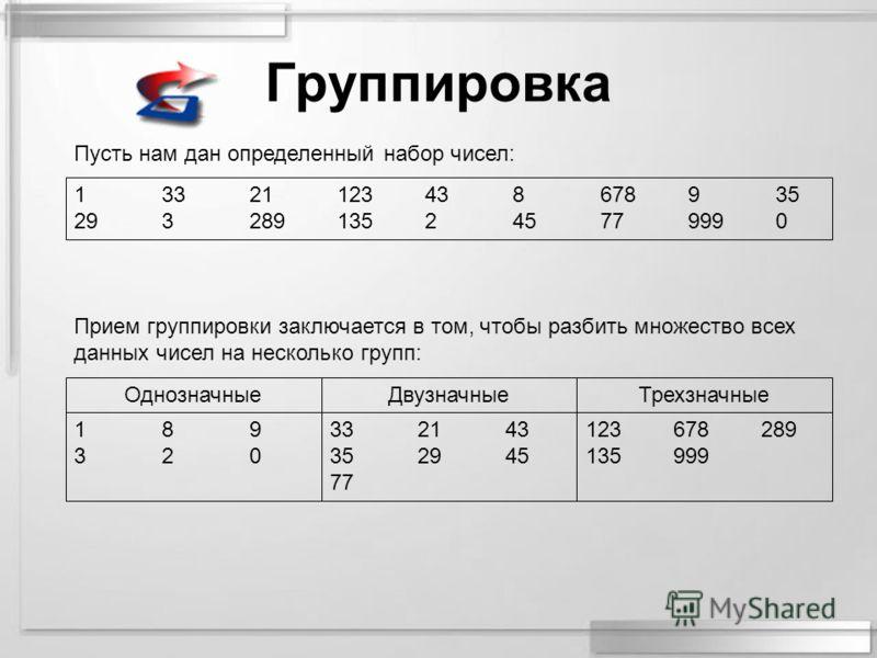 Группировка 13321123438678935 293289135245779990 Пусть нам дан определенный набор чисел: Прием группировки заключается в том, чтобы разбить множество всех данных чисел на несколько групп: Однозначные ДвузначныеТрехзначные 189320189320 332143 352945 7