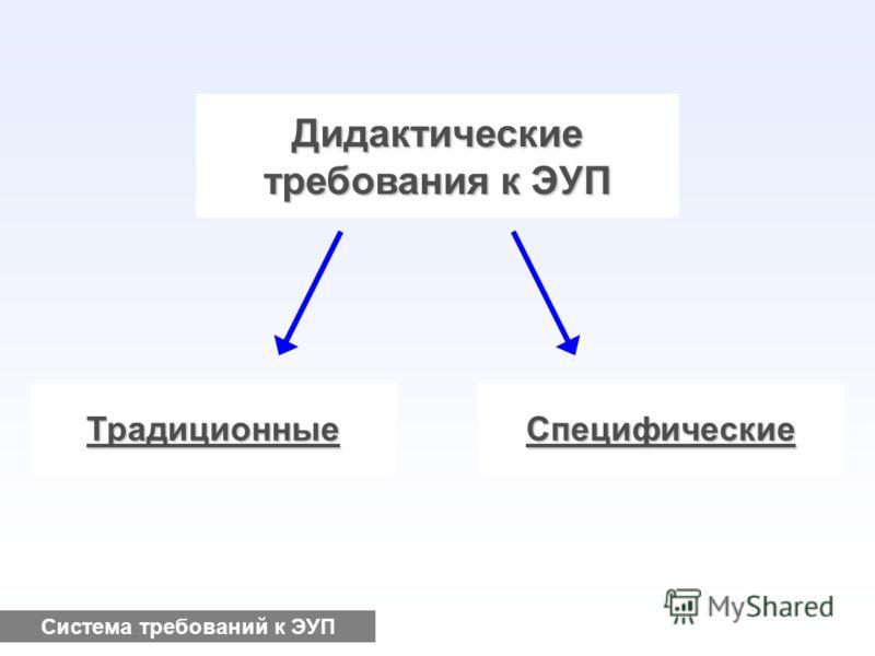 Дидактические требования к ЭУП ТрадиционныеСпецифические Система требований к ЭУП