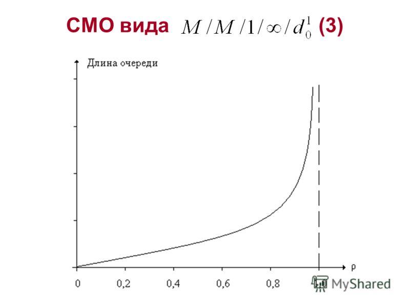 СМО вида (3)