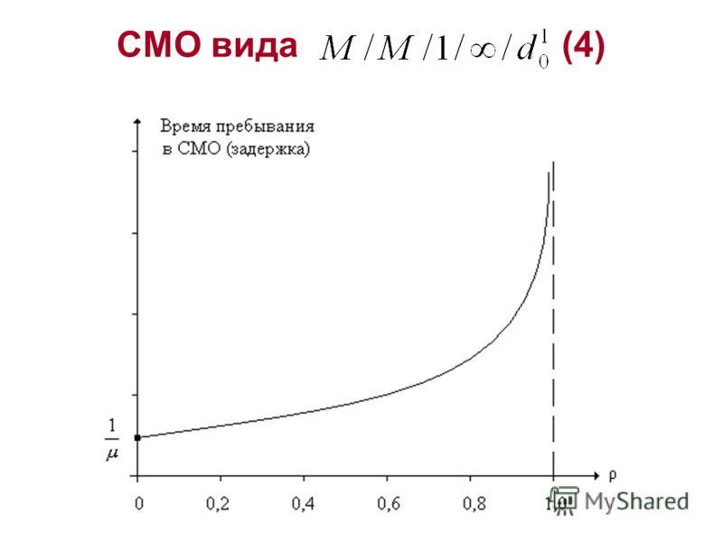 СМО вида (4)