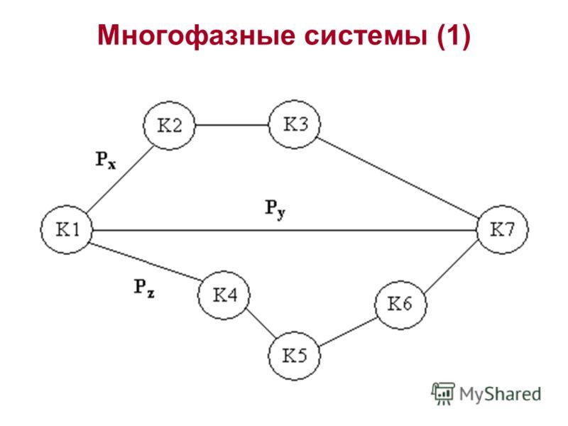Многофазные системы (1)