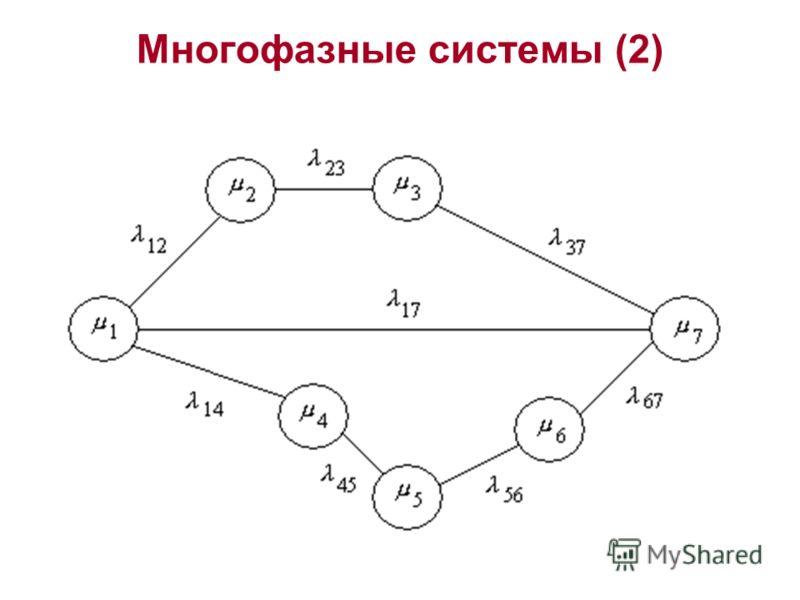 Многофазные системы (2)