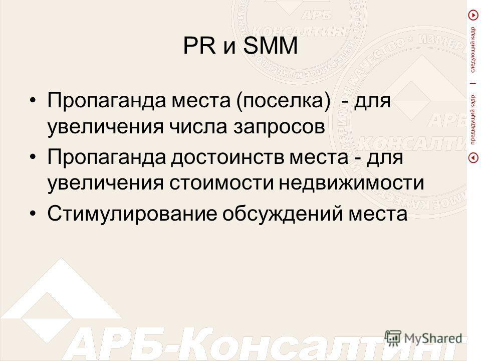 PR и SMM Пропаганда места (поселка) - для увеличения числа запросов Пропаганда достоинств места - для увеличения стоимости недвижимости Стимулирование обсуждений места