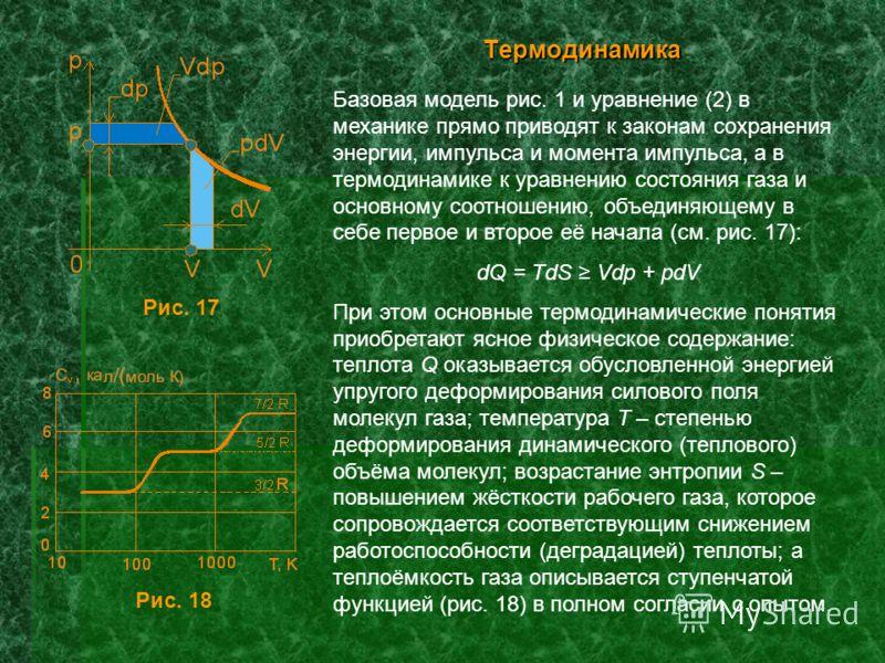 Термодинамика Рис. 17 Рис. 18 Базовая модель рис. 1 и уравнение (2) в механике прямо приводят к законам сохранения энергии, импульса и момента импульса, а в термодинамике к уравнению состояния газа и основному соотношению, объединяющему в себе первое