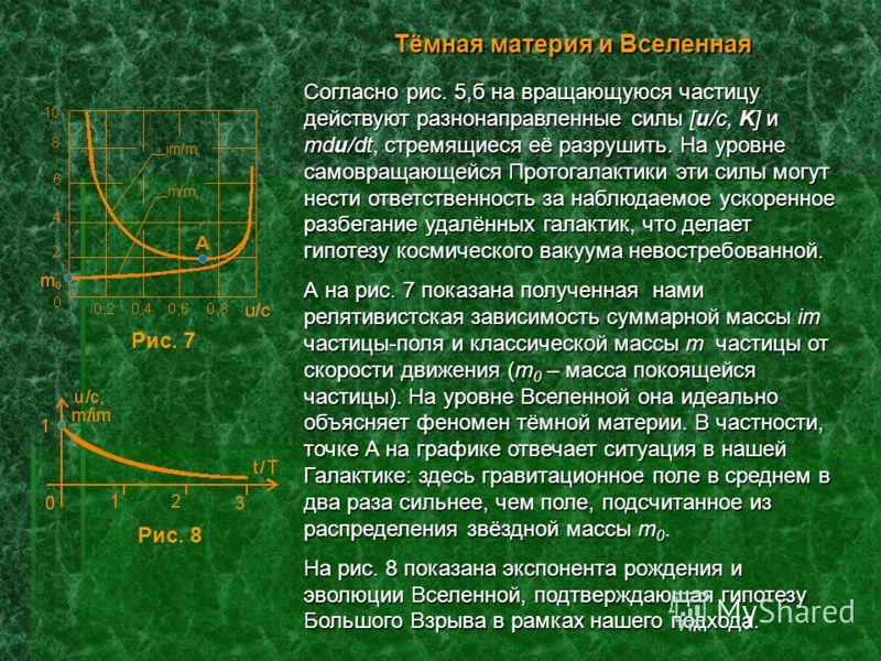 Тёмная материя и Вселенная Рис. 7 Рис. 8 Согласно рис. 5,б на вращающуюся частицу действуют разнонаправленные силы [u/c, K] и mdu/dt, стремящиеся её разрушить. На уровне самовращающейся Протогалактики эти силы могут нести ответственность за наблюдаем