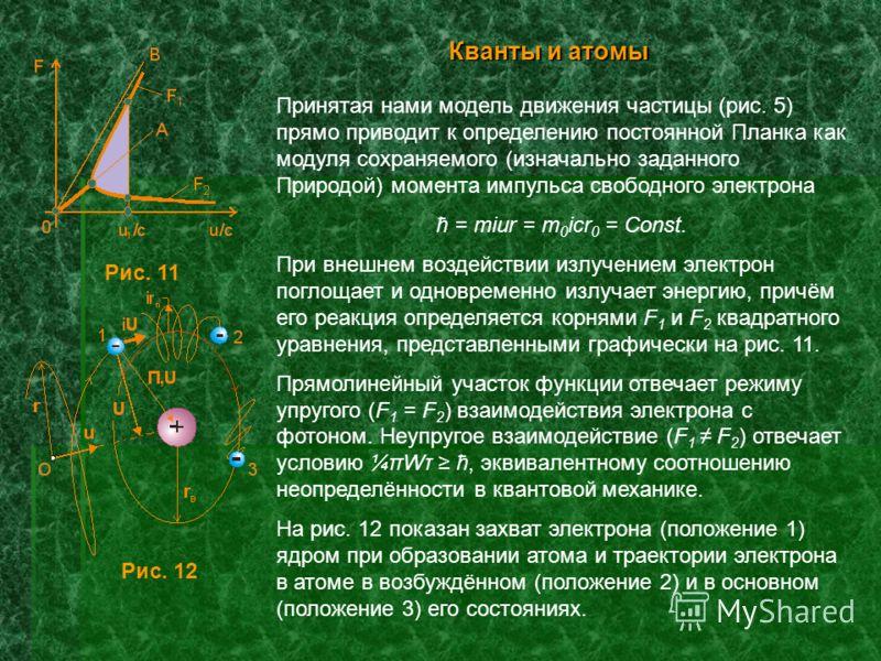 Кванты и атомы Рис. 12 Рис. 11 Принятая нами модель движения частицы (рис. 5) прямо приводит к определению постоянной Планка как модуля сохраняемого (изначально заданного Природой) момента импульса свободного электрона ћ = miur = m 0 icr 0 = Const. П