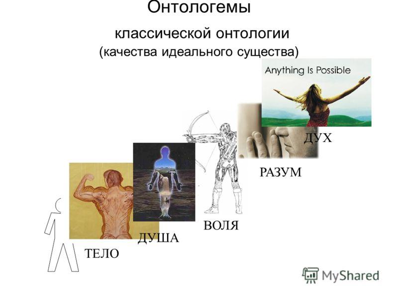 Онтологемы классической онтологии (качества идеального существа) ТЕЛО ВОЛЯ ДУША РАЗУМ ДУХ