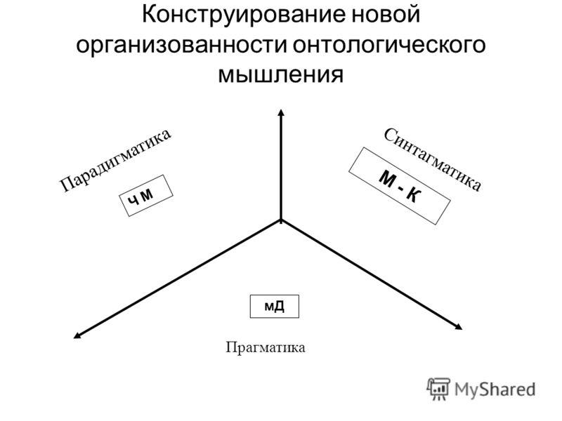 Конструирование новой организованности онтологического мышления Прагматика Парадигматика Синтагматика Ч М М - К мД