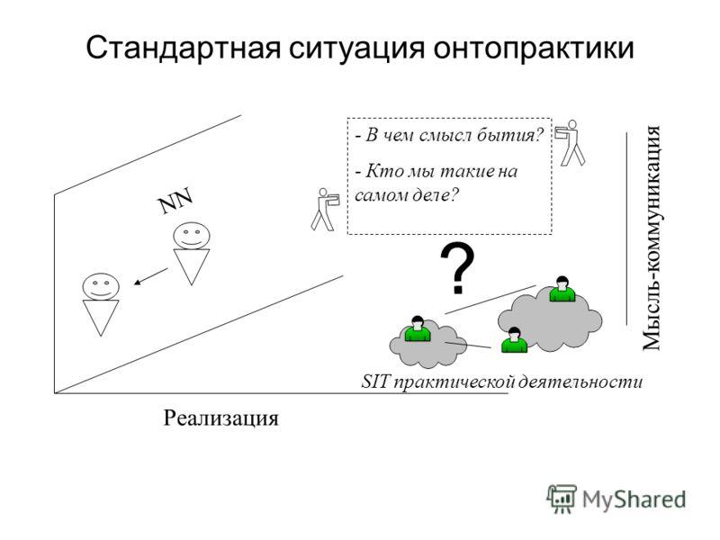 Стандартная ситуация онтопрактики NN Реализация - В чем смысл бытия? - Кто мы такие на самом деле? SIT практической деятельности Мысль-коммуникация