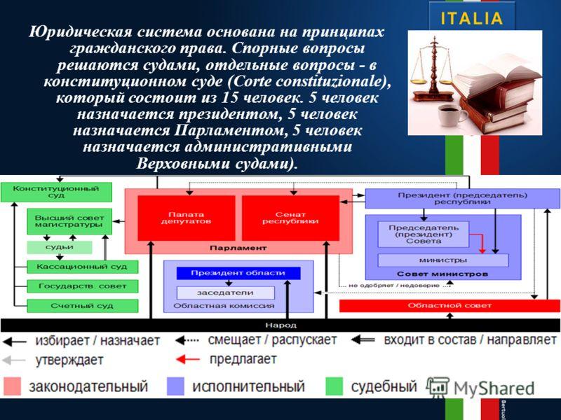 Юридическая система основана на принципах гражданского права. Спорные вопросы решаются судами, отдельные вопросы - в конституционном суде (Corte constituzionale), который состоит из 15 человек. 5 человек назначается президентом, 5 человек назначается