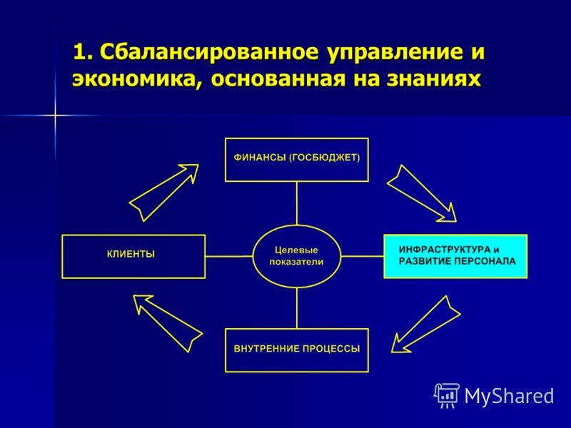 1. Сбалансированное управление и экономика, основанная на знаниях