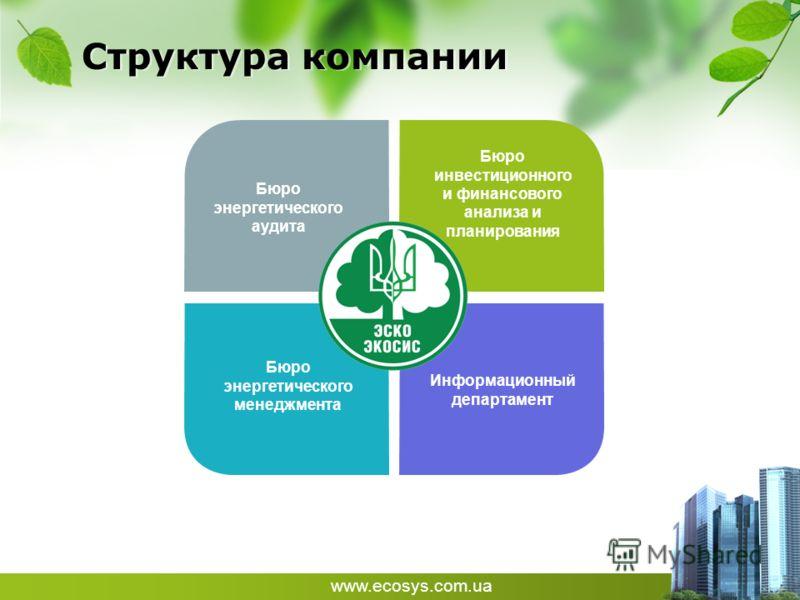Структура компании Бюро энергетического аудита Бюро инвестиционного и финансового анализа и планирования Бюро энергетического менеджмента Информационный департамент www.ecosys.com.ua
