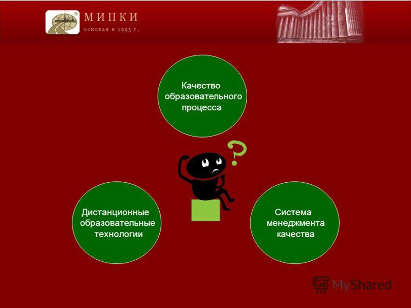 Дистанционные образовательные технологии Система менеджмента качества Качество образовательного процесса