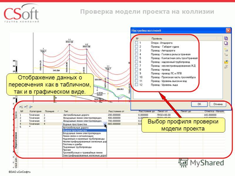 ©ЗАО «СиСофт» Проверка модели проекта на коллизии Выбор профиля проверки модели проекта Отображение данных о пересечения как в табличном, так и в графическом виде.