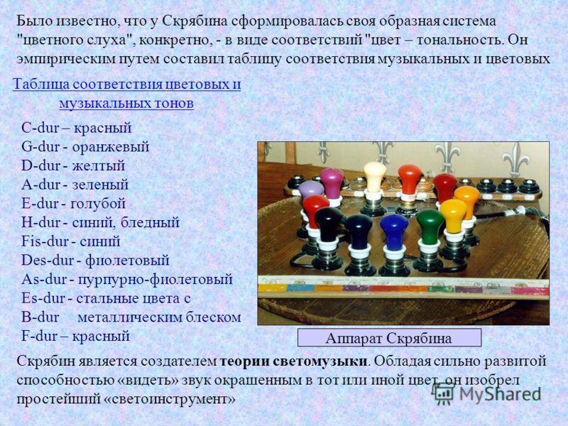 Таблица соответствия цветовых и музыкальных тонов C-dur – красный G-dur - оранжевый D-dur - желтый A-dur - зеленый Е-dur - голубой Н-dur - синий, бледный Fis-dur - синий Des-dur - фиолетовый As-dur - пурпурно-фиолетовый Es-dur - стальные цвета с В-du