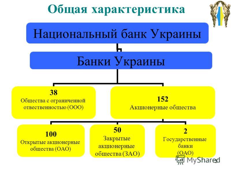 3 Общая характеристика Национальный банк Украины 38 Общества с ограниченной отвественностью (ООО) 152 Акционерные общества 50 Закрытые акционерные общества (ЗАО) 100 Открытые акционерные общества (ОАО) 2 Государственные банки (ОАО) Банки Украины