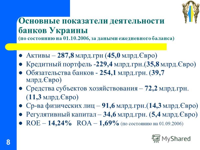 8 Основные показатели деятельности банков Украины (по состоянию на 01.10.2006, за даными ежедневного баланса) Активы – 287,8 млрд.грн (45,0 млрд.Євро) Кредитный портфель -229,4 млрд.грн.(35,8 млрд.Євро) Обязательства банков - 254,1 млрд.грн. (39,7 мл