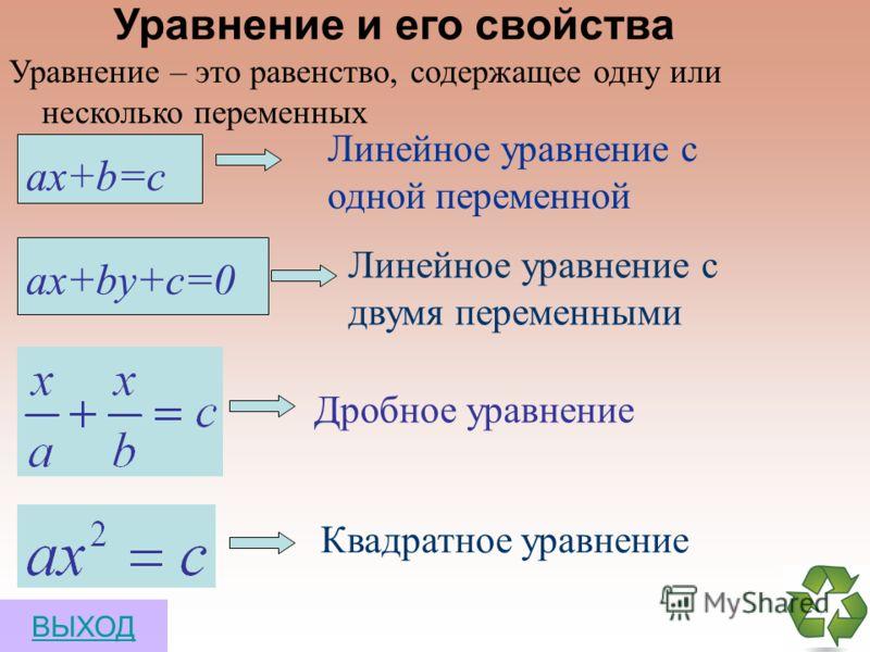 Функции х у -4 -3 -2 -1 -3 -2 1 2 3 4 1 2 3 4 5 7 y 1 = 3 x+4 y 2 = -2 x+4 Коэффициенты m равны- графики линейных функций пересекаются в одной точке (0;m). ВЫХОД