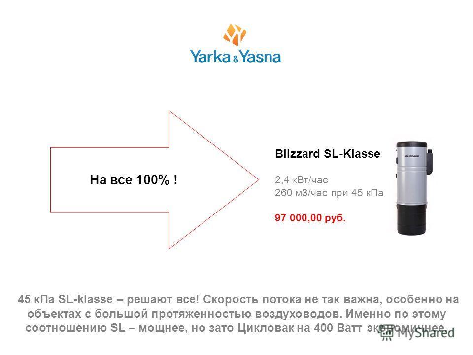 Blizzard SL-Klasse 2,4 кВт/час 260 м3/час при 45 кПа 97 000,00 руб. На все 100% ! 45 кПа SL-klasse – решают все! Скорость потока не так важна, особенно на объектах с большой протяженностью воздуховодов. Именно по этому соотношению SL – мощнее, но зат