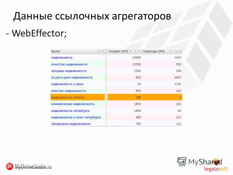 Данные ссылочных агрегаторов - WebEffector;