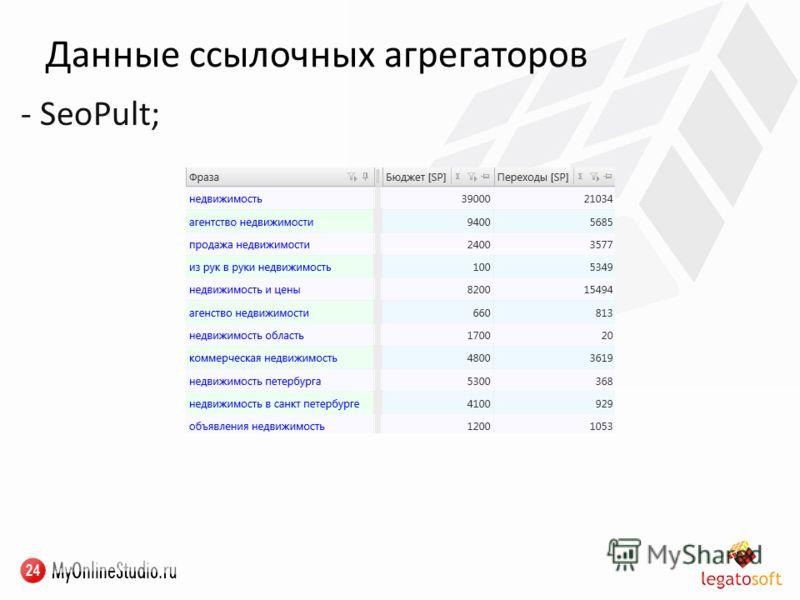 Данные ссылочных агрегаторов - SeoPult;