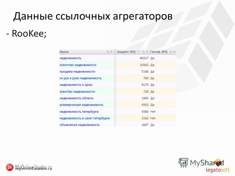 Данные ссылочных агрегаторов - RooKee;