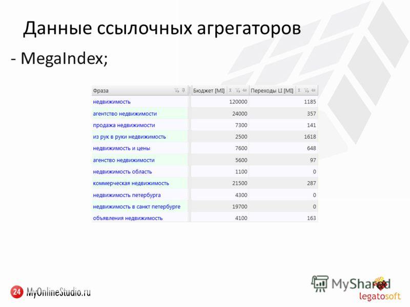 Данные ссылочных агрегаторов - MegaIndex;
