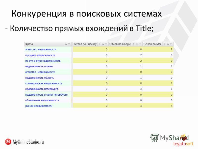 Конкуренция в поисковых системах - Количество прямых вхождений в Title;