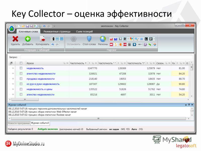 Key Collector – оценка эффективности