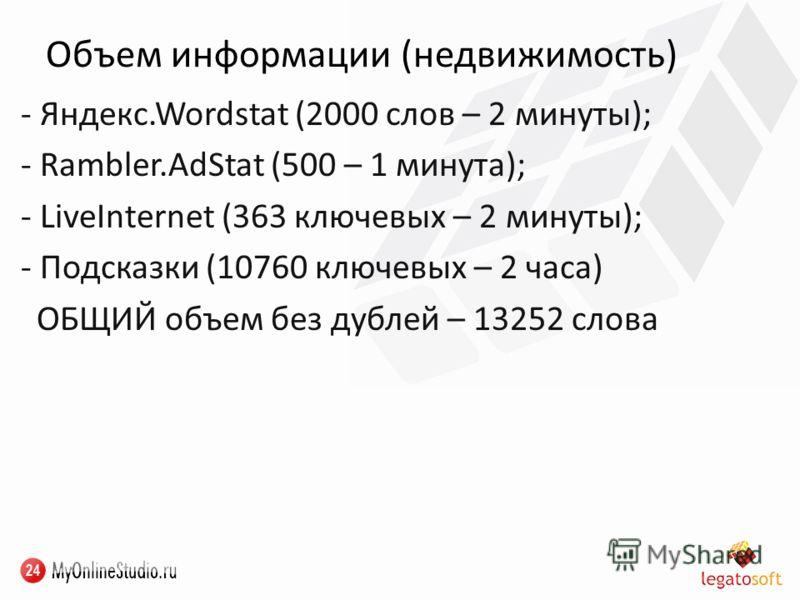 Объем информации (недвижимость) - Яндекс.Wordstat (2000 слов – 2 минуты); - Rambler.AdStat (500 – 1 минута); - LiveInternet (363 ключевых – 2 минуты); - Подсказки (10760 ключевых – 2 часа) ОБЩИЙ объем без дублей – 13252 слова